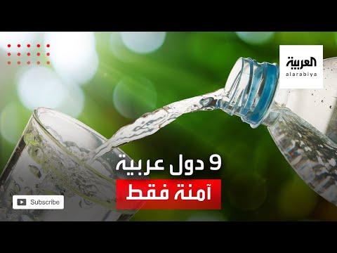 شاهد تقرير يكشف أن مياه الشرب آمنة في دول الخليج والأردن وتونس ولبنان