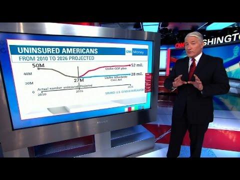 allies blast cbo analysis of health bill