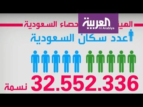 شاهد عدد السعوديين والمقيمين في إحصائية جديدة
