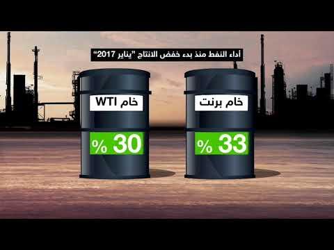 شاهد هل يتعافى سوق النفط خلال عام 2018