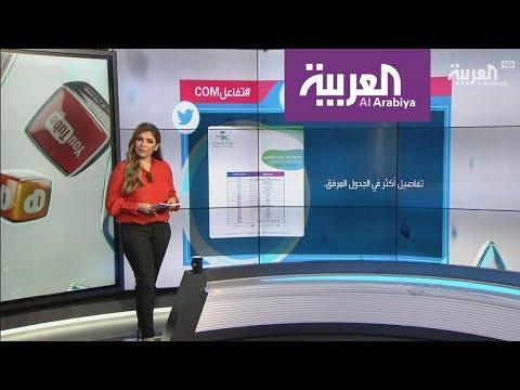 شاهد الصحة السعودية تكشف عن مستوى الرضا عن خدمات يوتيوب
