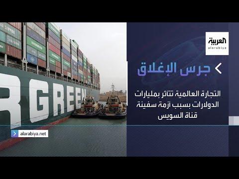 شاهد التجارة العالمية تتأثر بمليارات الدولارات