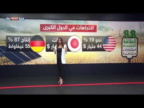 صوت الإمارات - بالفيديو ارتفاع نسبة الاستثمار في الطاقة المتجددة حول العالم