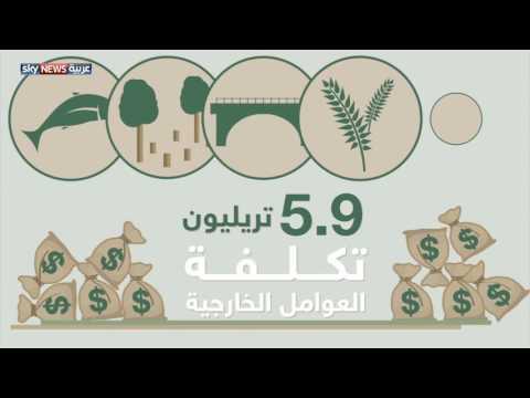 صوت الإمارات - شاهد التكلفة الحقيقية لمصادر الطاقة التقليدية